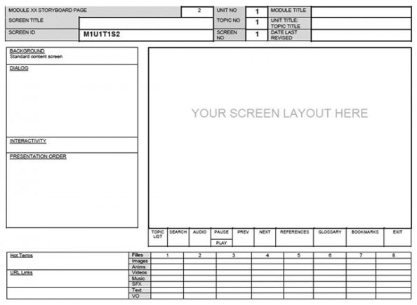 Elearning Storyboard Templates  Flirting W Elearning